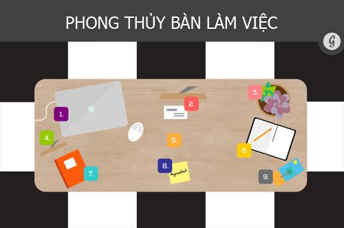 Bố Trí Bàn Văn Phòng Chân Sắt Khoa Học Theo Phong Thủy
